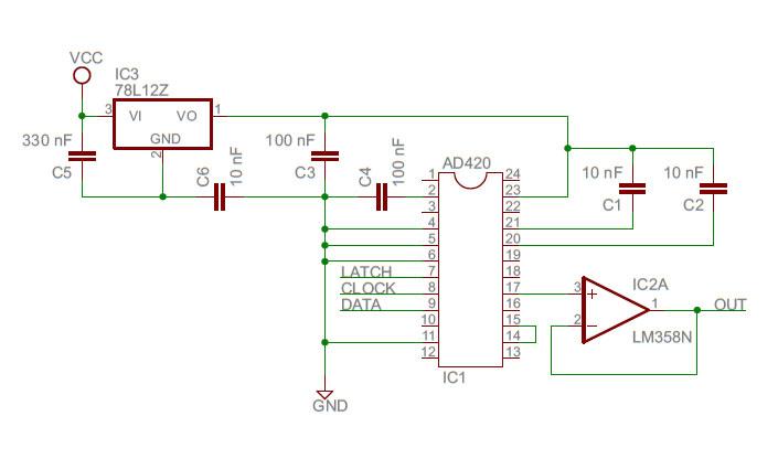 SparkFun Analog to Digital Stereo Converter Breakout